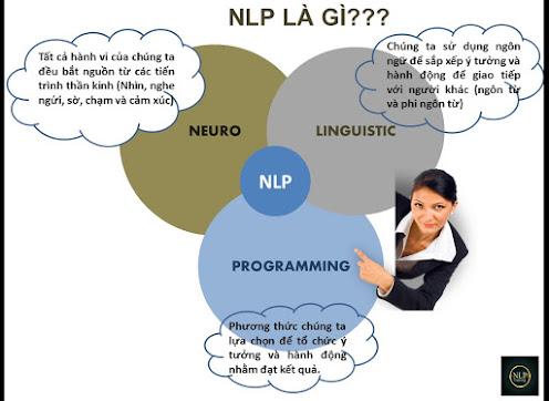 Sử dụng ngôn ngữ NLP nhân tạo để đánh giá chính xác Insight khách hàng
