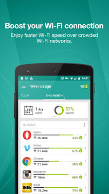 Opera Max data-savings app for Android launched in India and Bangladesh