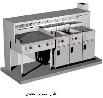 Kitchen Hood,STAINLESS STEEL,ASHRAE 62.1,CONDENSATE HOOD ,WALL MOUNTED CANOPY,Single Island Canopy,Double Island Canopy,Back shelf Non-Canopy,Low-Proximity Hood,Pass-Over,Eyebrow Non-Canopy,Make-up Hood,Front Face Discharge,Front Face Discharge,Front Face Discharge,Make-up Air Dampers,Baffle Grease Filter ,Light duty equipment,Medium duty equipment,Heavy duty equipment,Heavy duty equipment,ASHRAE 90.1