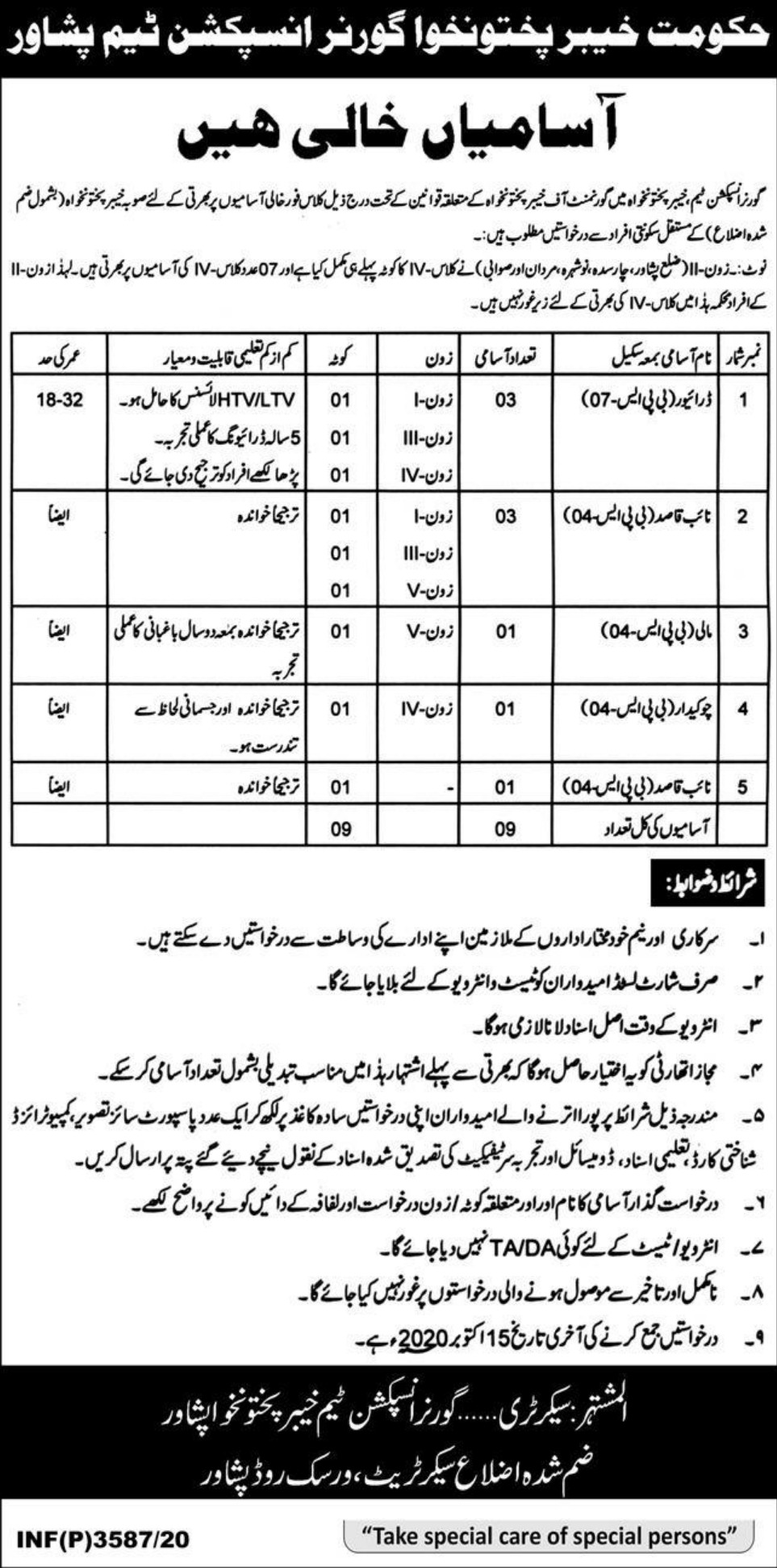 Governor Inspection Team Peshawar KPK Jobs October 2020