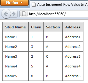 Auto Increment Row Value In Asp net MVC WebGrid Using C# Net « Asp