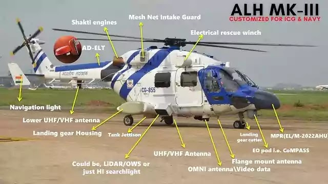 Helicopters, Aircraft, Drones, and Much More for the Indian Armed Forces