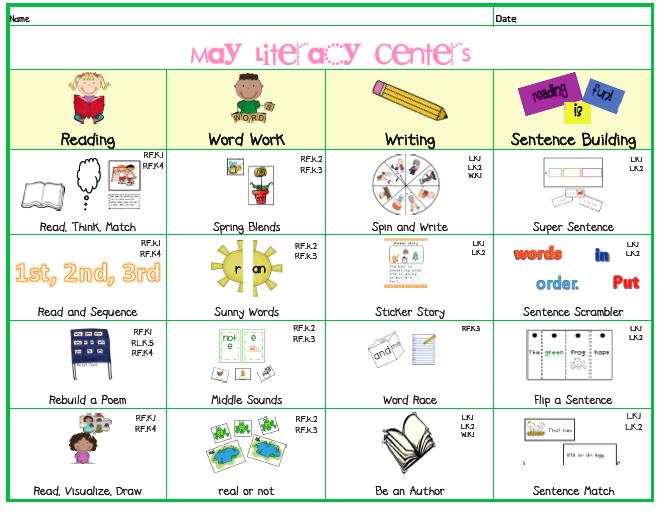 Sarah's First Grade Snippets: May 2013