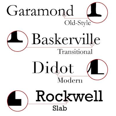 خطوط عائلة  Serif