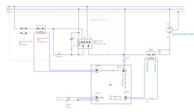 PID controller box schematic