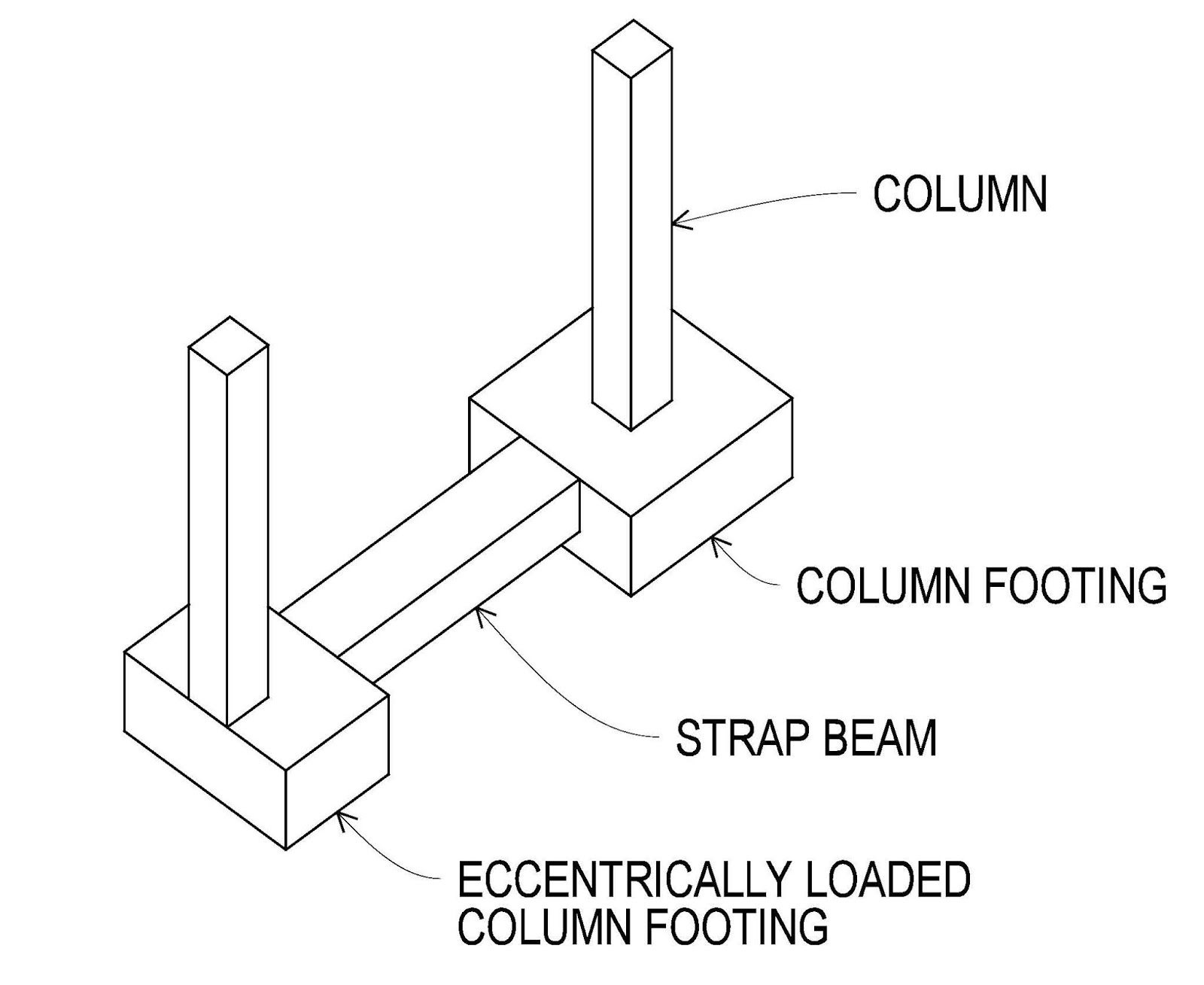 Cantilever Footing