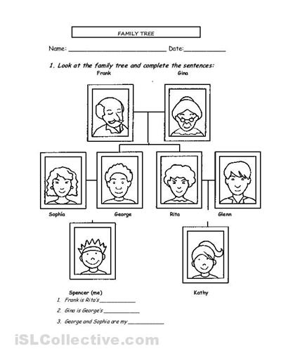 Esl Family Vocabulary Worksheets Pdf - english teaching worksheets ...