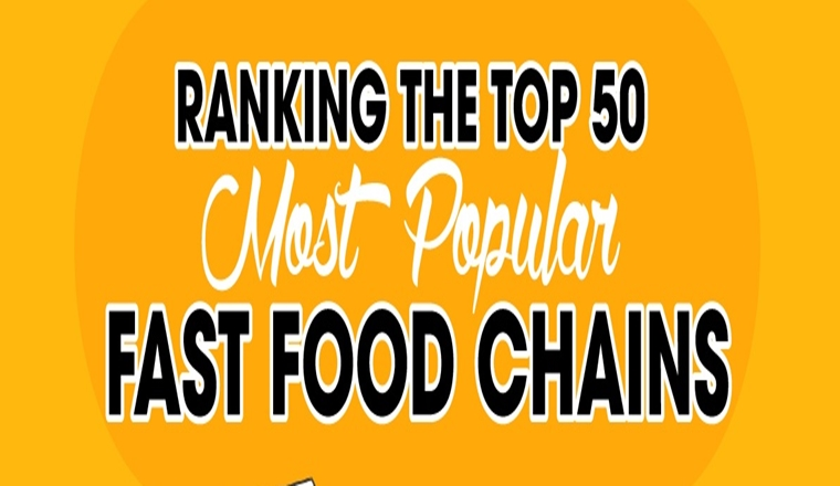 Ranked: The 50 Most Popular Fast Food Chains in America #Infographic