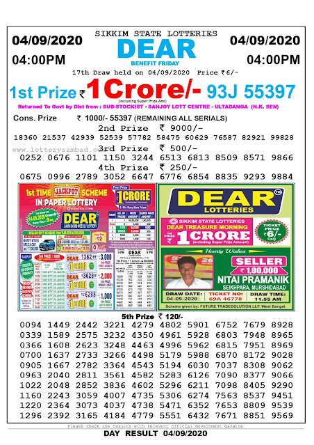 Sikkim State Lottery Sambad 04-09-2020 Today Result 4 PM
