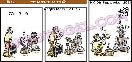 Prediksi Pak Tuntung Hk Senin 06 September 2021