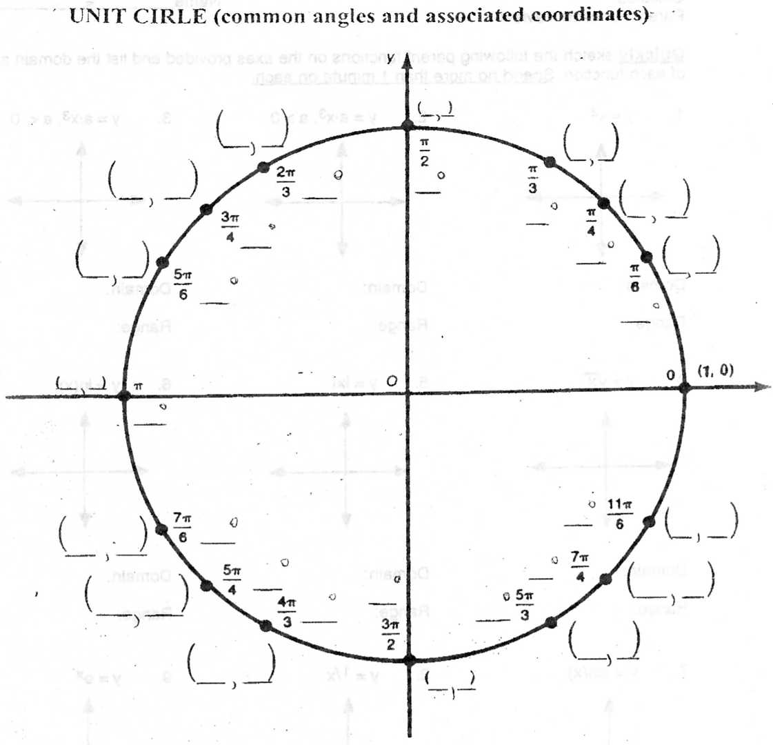 Blank Unit Circle Template unit circle table new calendar – Unit Circle Practice Worksheet