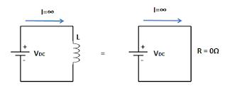 rangkaian dc beban induktif