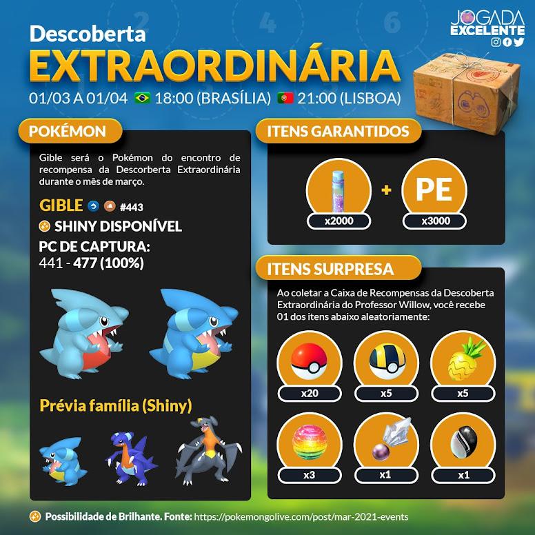 Descoberta Extraordinária Gible Pokémon GO
