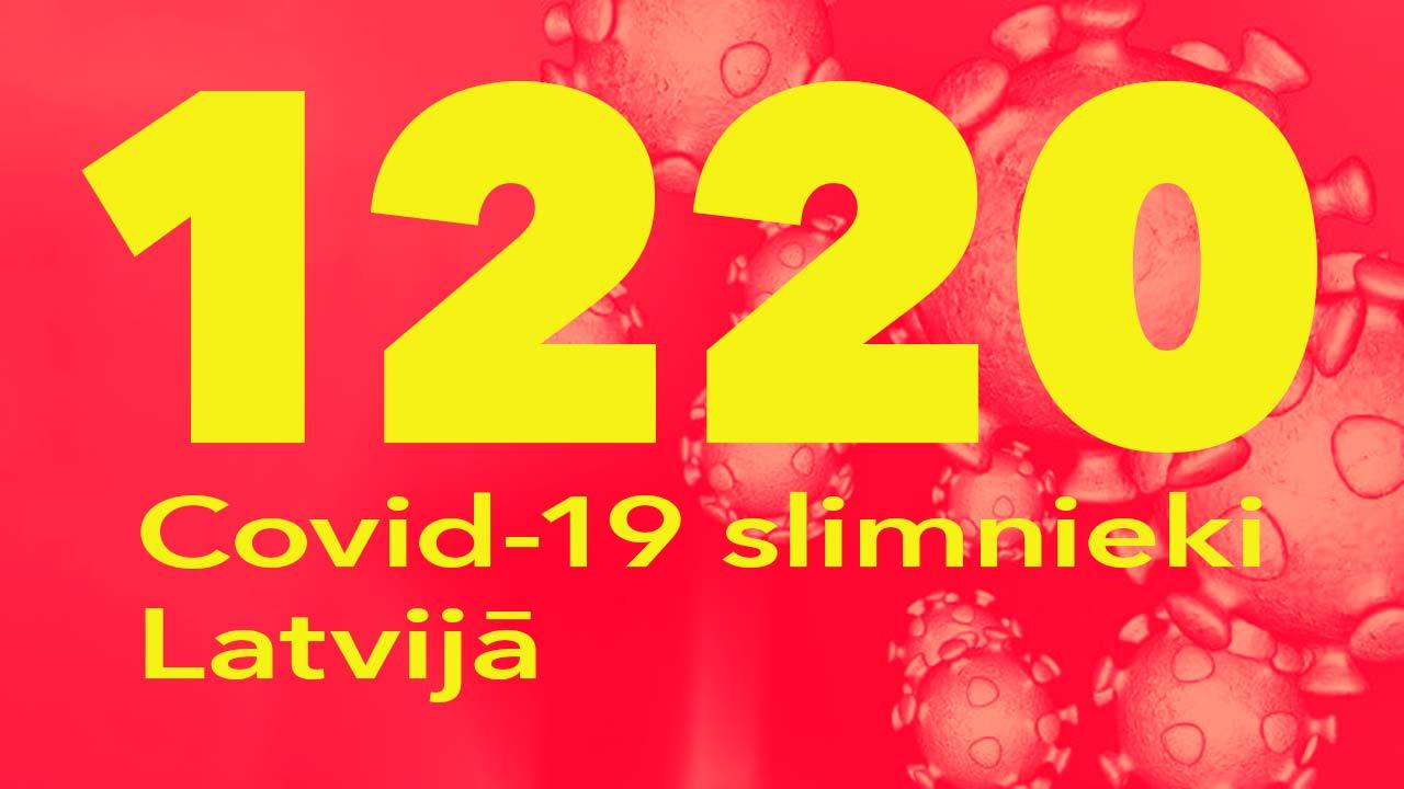 Koronavīrusa saslimušo skaits Latvijā 28.07.2020.