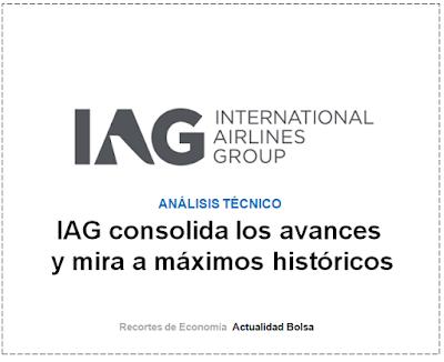 IAG, ANALISIS TECNICO Josep Codina en finanzas.com.  15 Noviembre 2019.