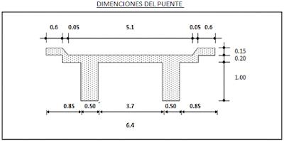Diseño estructural de un puente Viga-Losa