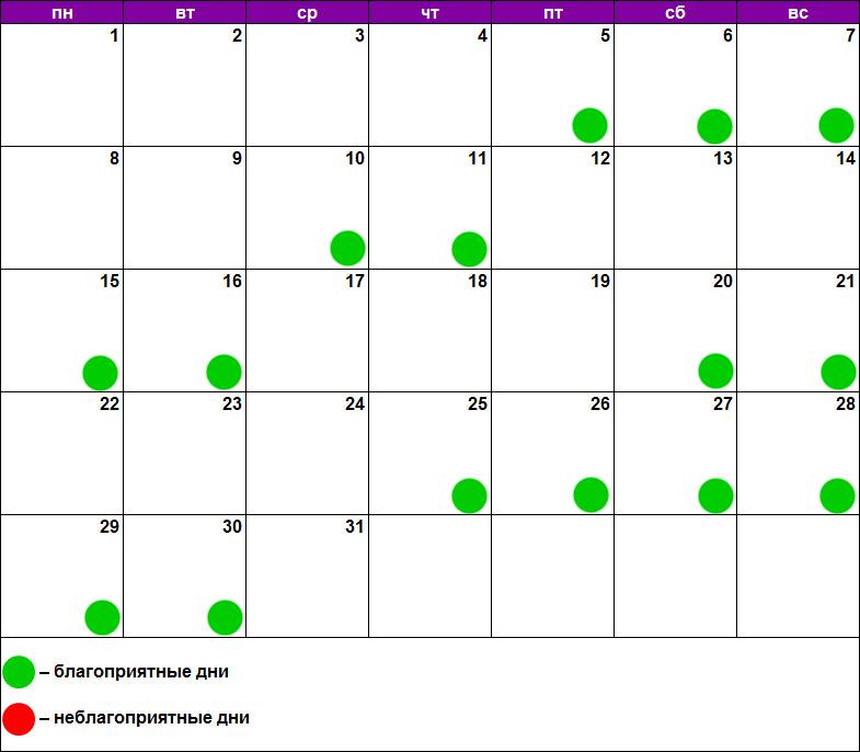 Массаж по лунному календарю январь 2018