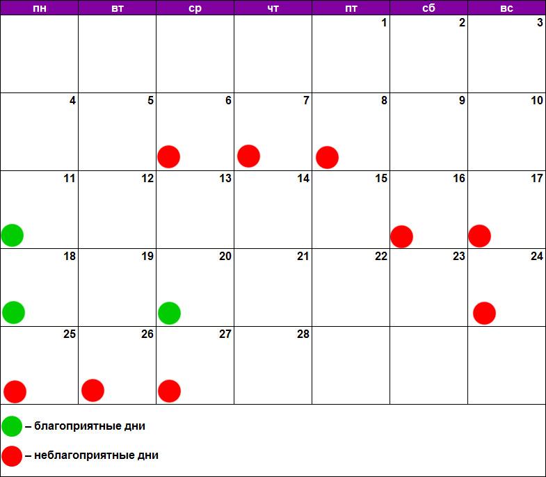 Лунный календарь химической завивки февраль 2019
