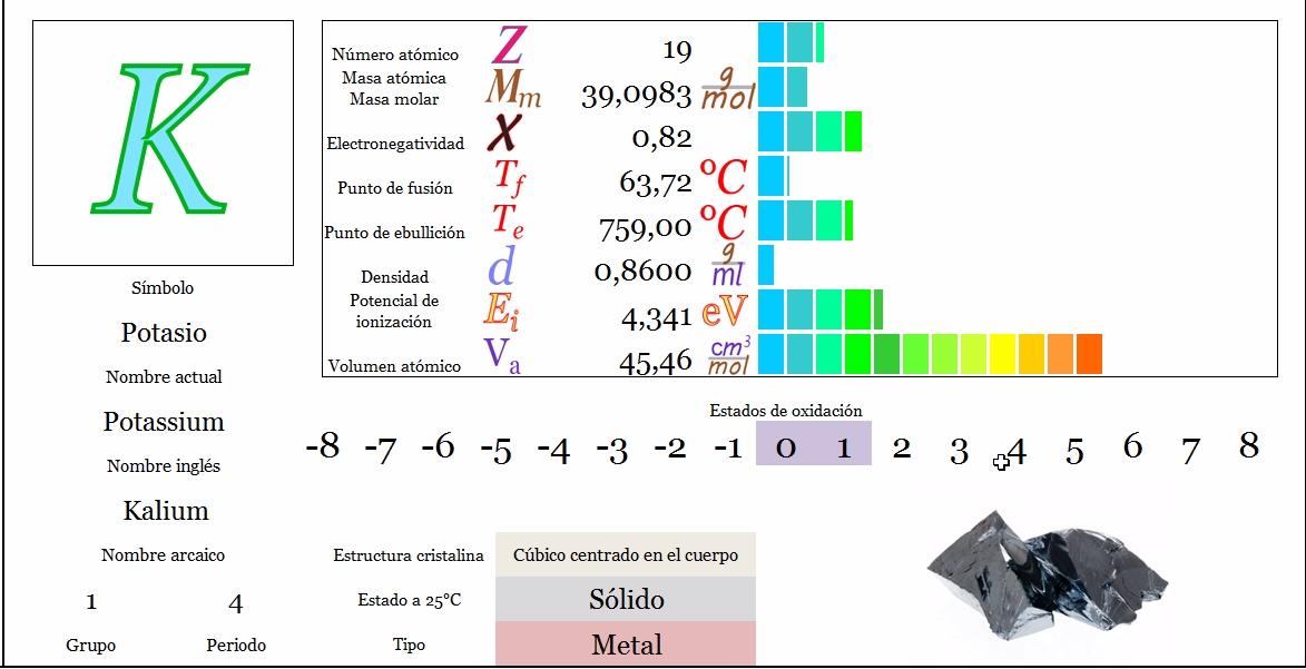 Ciencias de joseleg propiedades peridicas del potasio tabla peridica principal siguiente urtaz Image collections