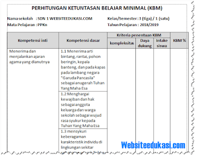 KKM Kelas 3 SD/MI Kurikulum 2013 Revisi 2018