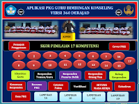 Download Aplikasi PKG Guru BK Versi 360 Derajad