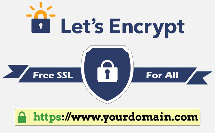 Let's Encrypt  — A Certificate Authority to Provide Free SSL Certificates for Entire Web