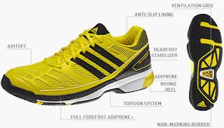 Gambar ciri-ciri kasut badminton Adidas Feather Tech warna kuning hitam