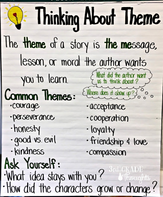 Thinking About Theme Anchor Chart  Freebie 3rd Grade Thoughts