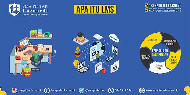 Learning Management System (LSM) PINTAR SMA LAZUARDI