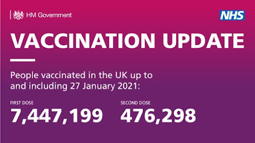 UK total people vaccinated up until 27th January 2021