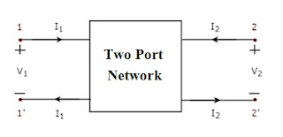 two port network in hindi
