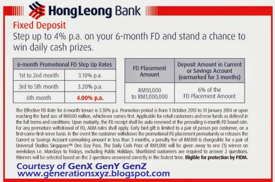 Hong leong bank forex rate