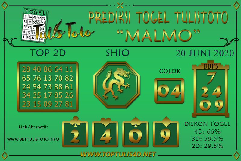 Prediksi Togel MALMO TULISTOTO 20 JUNI 2020