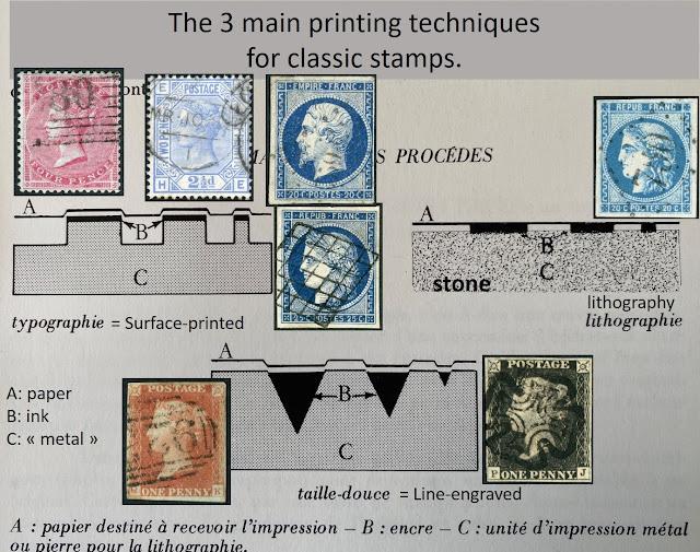 Procédés impression timbres classiques
