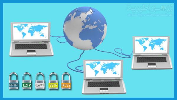 ما هي بروتوكولات الشبكة وكيف تعمل وأنواع بروتوكولات الإنترنت
