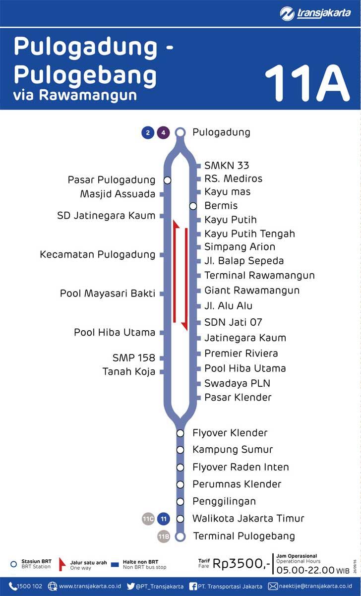 rute transjakarta pulogadung pulogebang via rawamangun