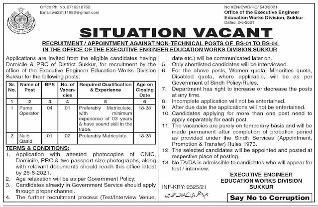Matric Pass Jobs for Pump Operator & Naib Qasid 2021