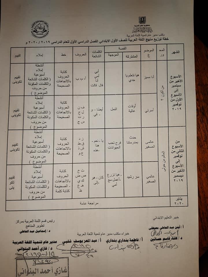 جدول توزيع منهج اللغه العربيه للصف الاول الابتدائي الترم الاول منهج جديد 2020
