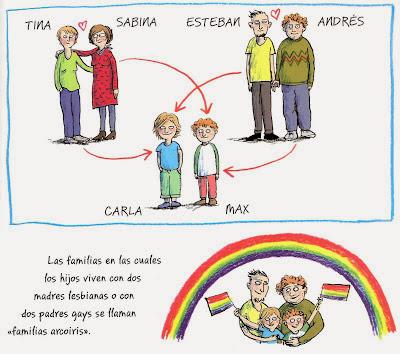 PARA PROFES Y PADRES: 10 CUENTOS SOBRE \