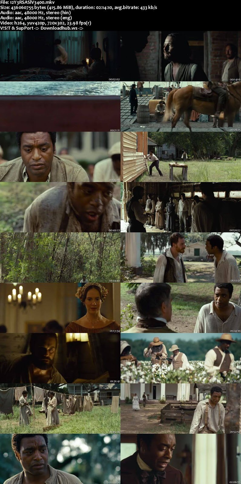 12 Years a Slave 2013 Hindi Dual Audio 480p BluRay Free Download