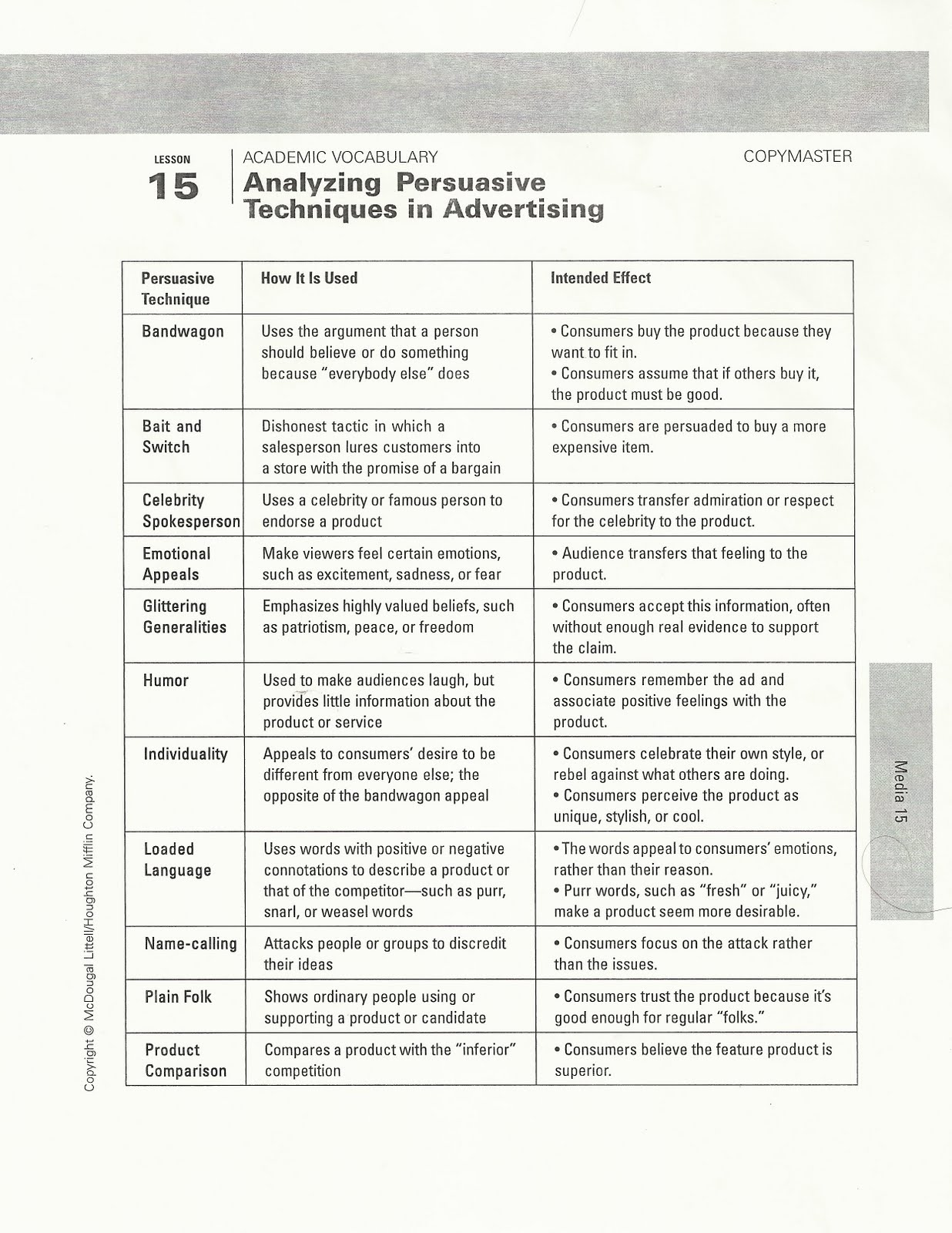 Printables Persuasive Techniques Worksheets persuasive techniques worksheets versaldobip printables safarmediapps
