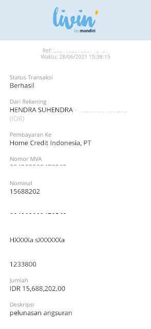 Pelunasan Home Credit di Awal