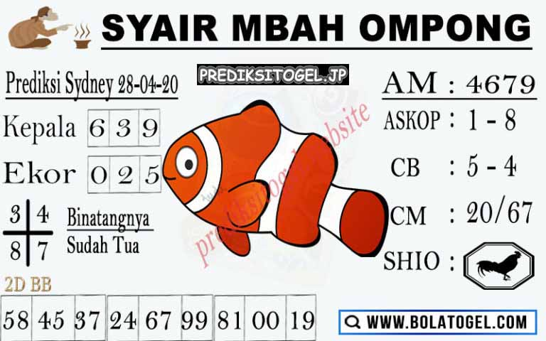 Prediksi Sidney 28 April 2020 - Syar Mbah Ompong Sidney