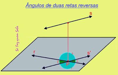 Esquema mostrando como se acham os ângulos de duas retas reversas