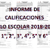 INFORME DE CALIFICACIONES 1°, 2°, 3°, 4°, 5°,6° CICLO ESCOLAR 2018-2019.