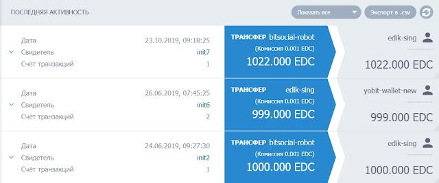 Последние выплаты с BitSocial