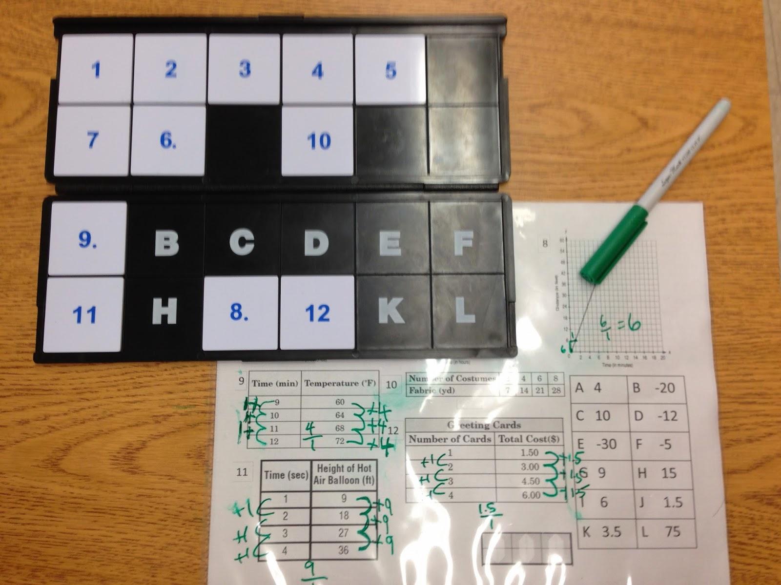 Math Dyal Versatiles