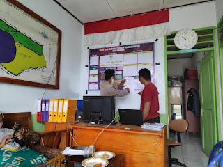 Cek Dan Kontrol Kampung Tangguh, Bentuk Perhatian Dan Keseriusan Polsek Alla Dan Perangkat Desa