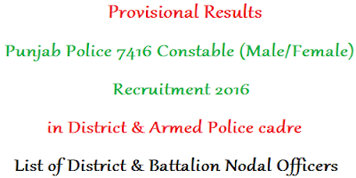 PP District & Armed Police Cadre Provisional Results