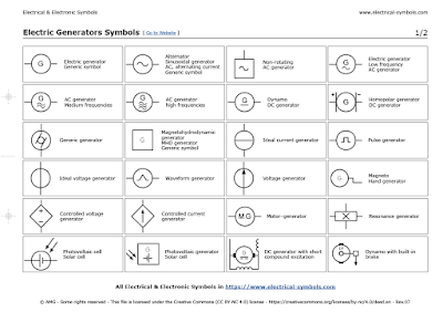 Electric Generators Symbols